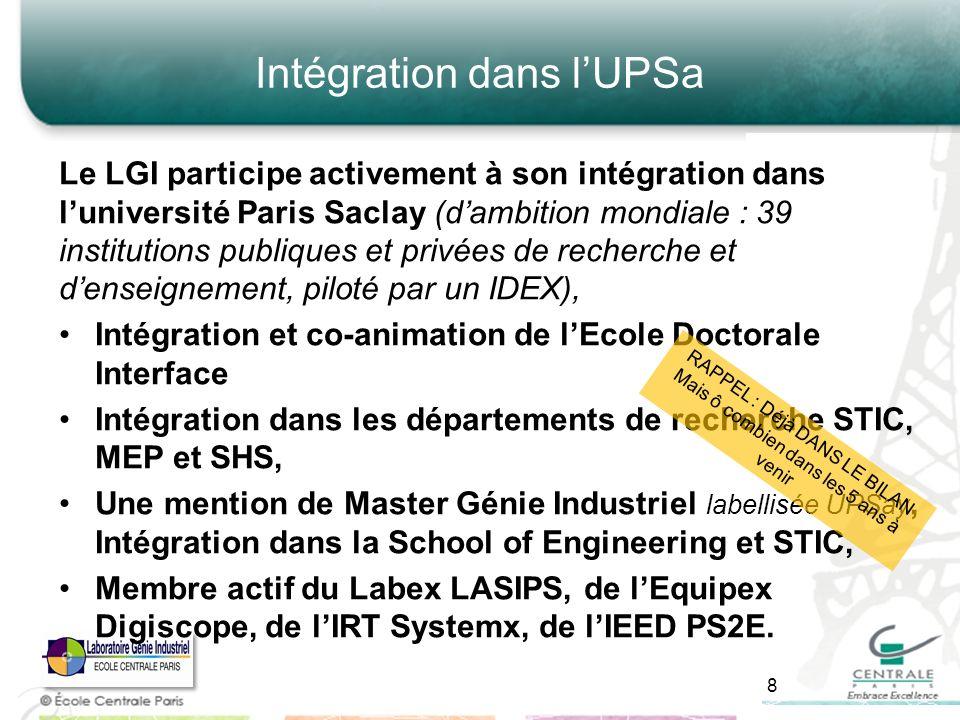 Intégration dans l'UPSa