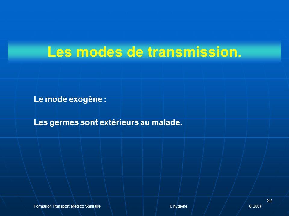 Les modes de transmission.