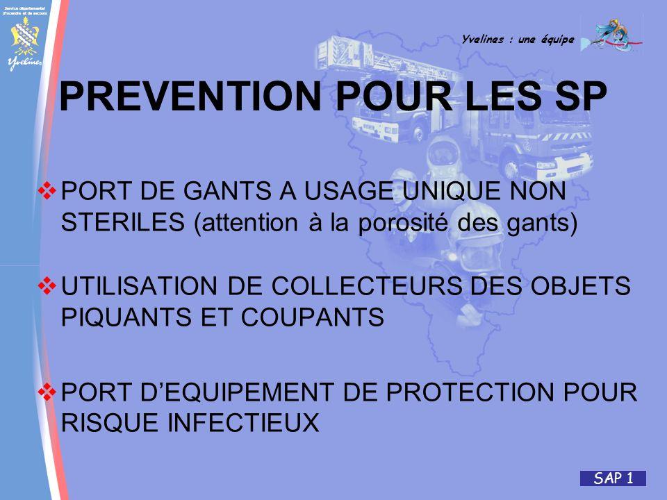 PREVENTION POUR LES SP PORT DE GANTS A USAGE UNIQUE NON STERILES (attention à la porosité des gants)
