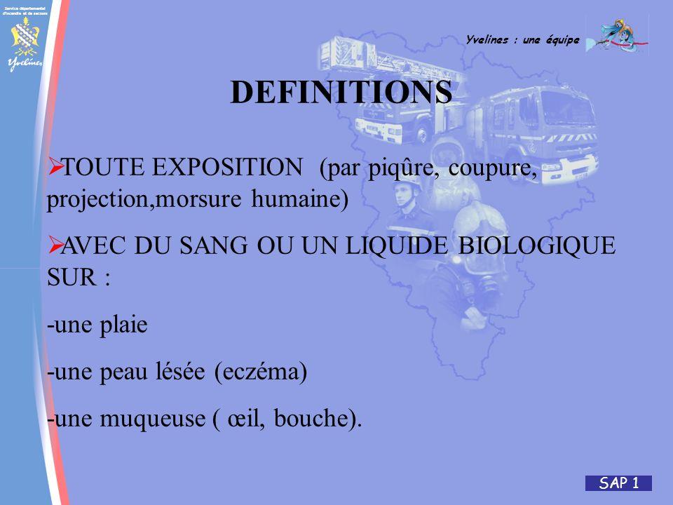 DEFINITIONS TOUTE EXPOSITION (par piqûre, coupure, projection,morsure humaine) AVEC DU SANG OU UN LIQUIDE BIOLOGIQUE SUR :