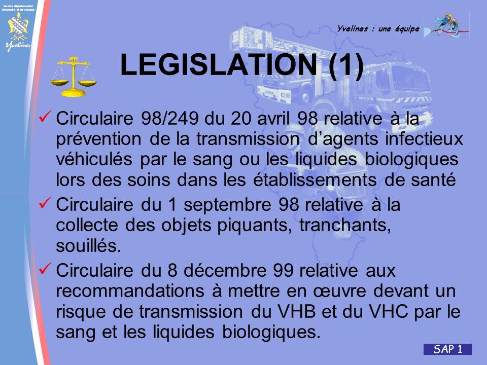 LEGISLATION (1)