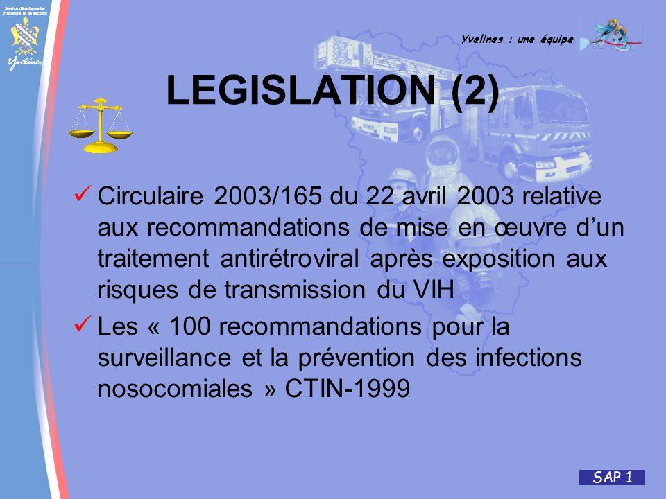 LEGISLATION (2)