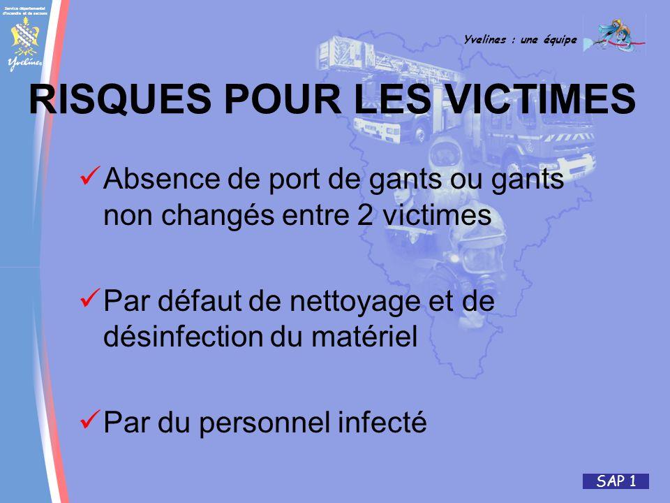RISQUES POUR LES VICTIMES