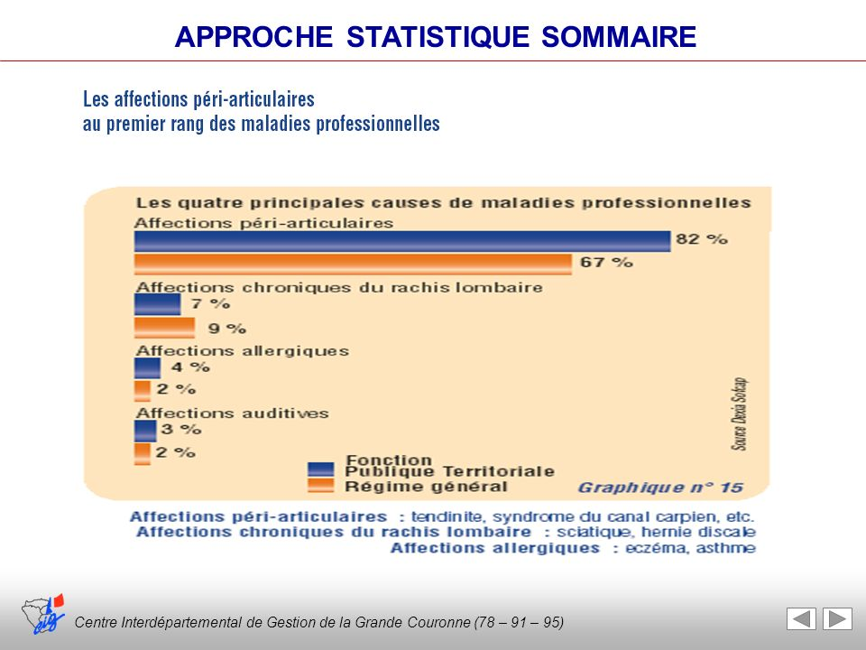 APPROCHE STATISTIQUE SOMMAIRE