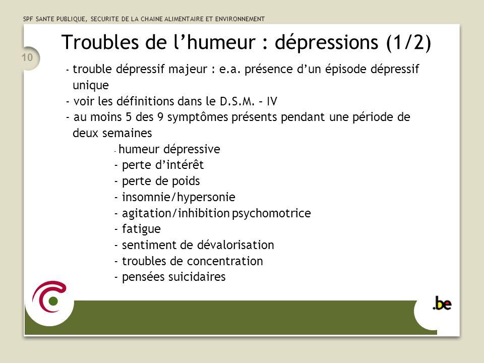Troubles de l'humeur : dépressions (1/2)