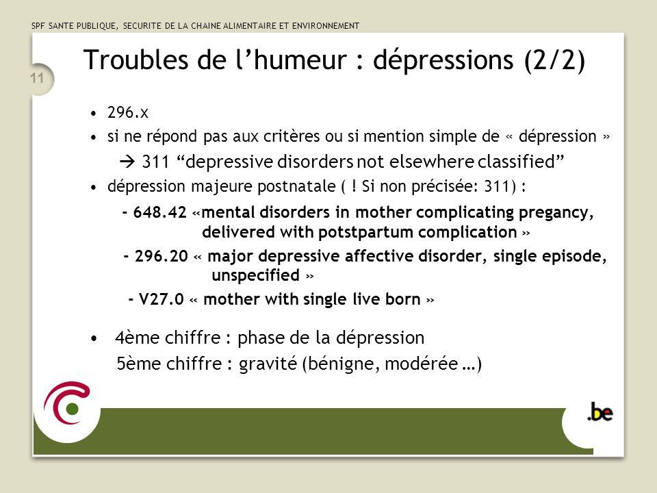 Troubles de l'humeur : dépressions (2/2)
