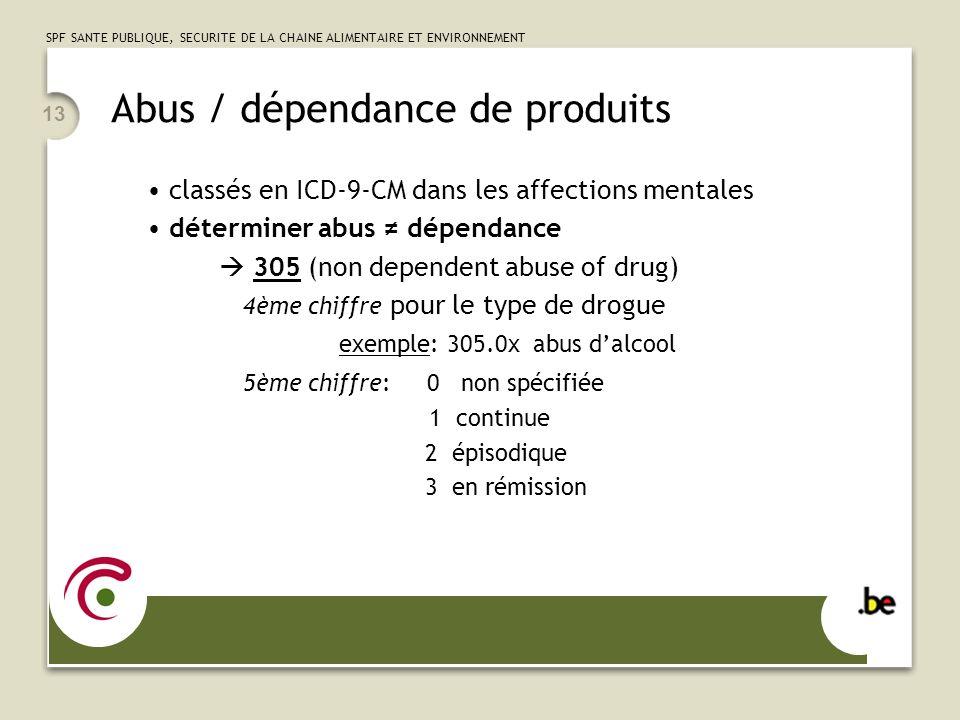 Abus / dépendance de produits
