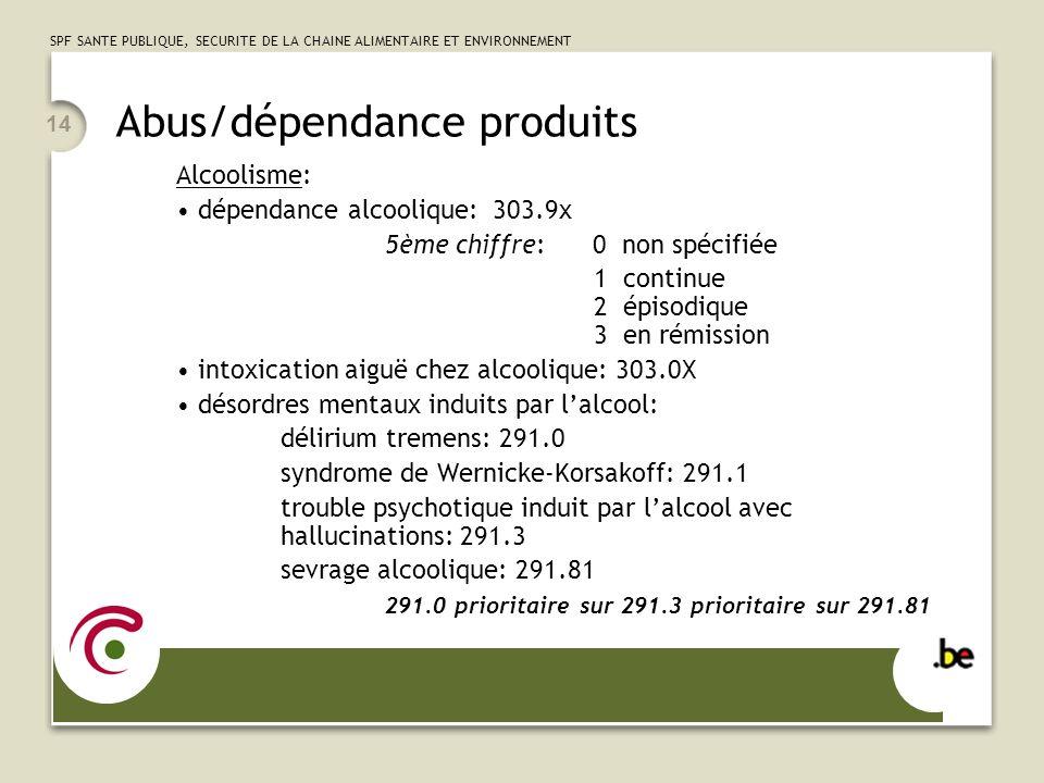 Abus/dépendance produits