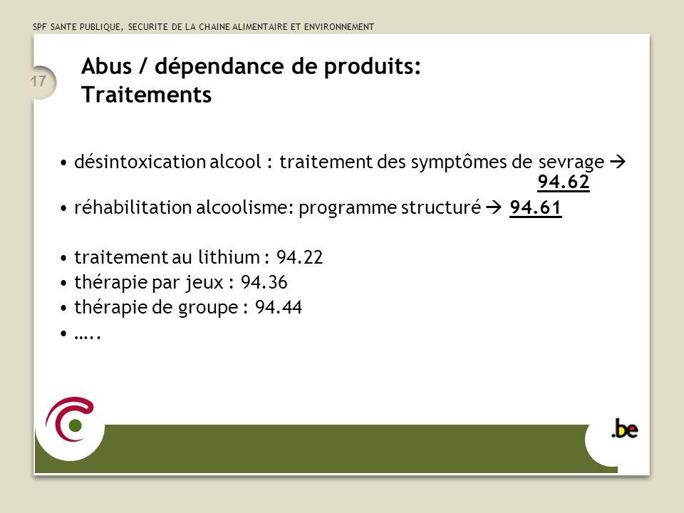 Abus / dépendance de produits: Traitements
