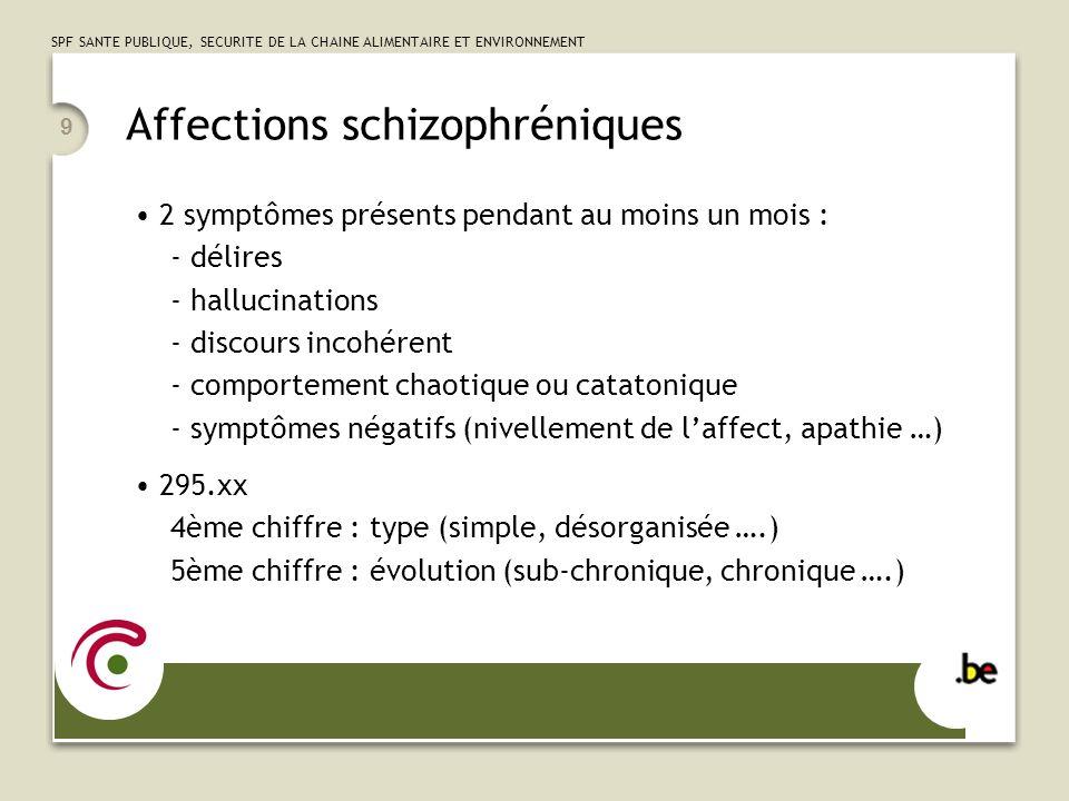 Affections schizophréniques