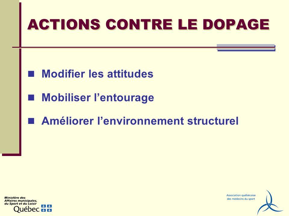 ACTIONS CONTRE LE DOPAGE