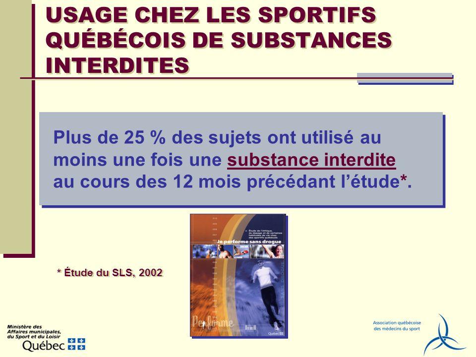 USAGE CHEZ LES SPORTIFS QUÉBÉCOIS DE SUBSTANCES INTERDITES