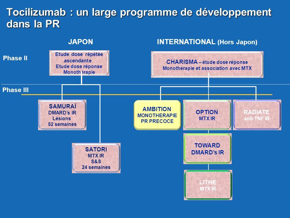 Tocilizumab : un large programme de développement dans la PR