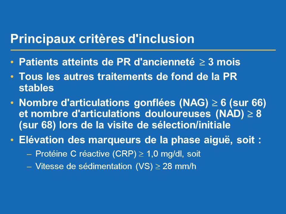Principaux critères d inclusion