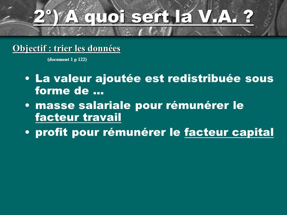 2°) A quoi sert la V.A. Objectif : trier les données. (document 1 p 122) La valeur ajoutée est redistribuée sous forme de …