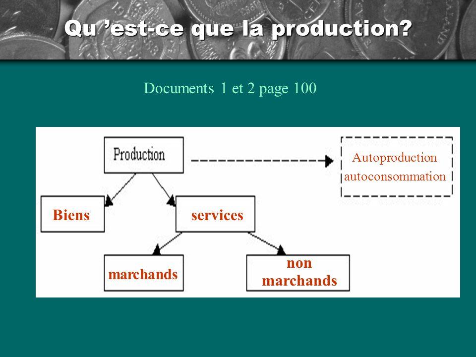 Qu 'est-ce que la production