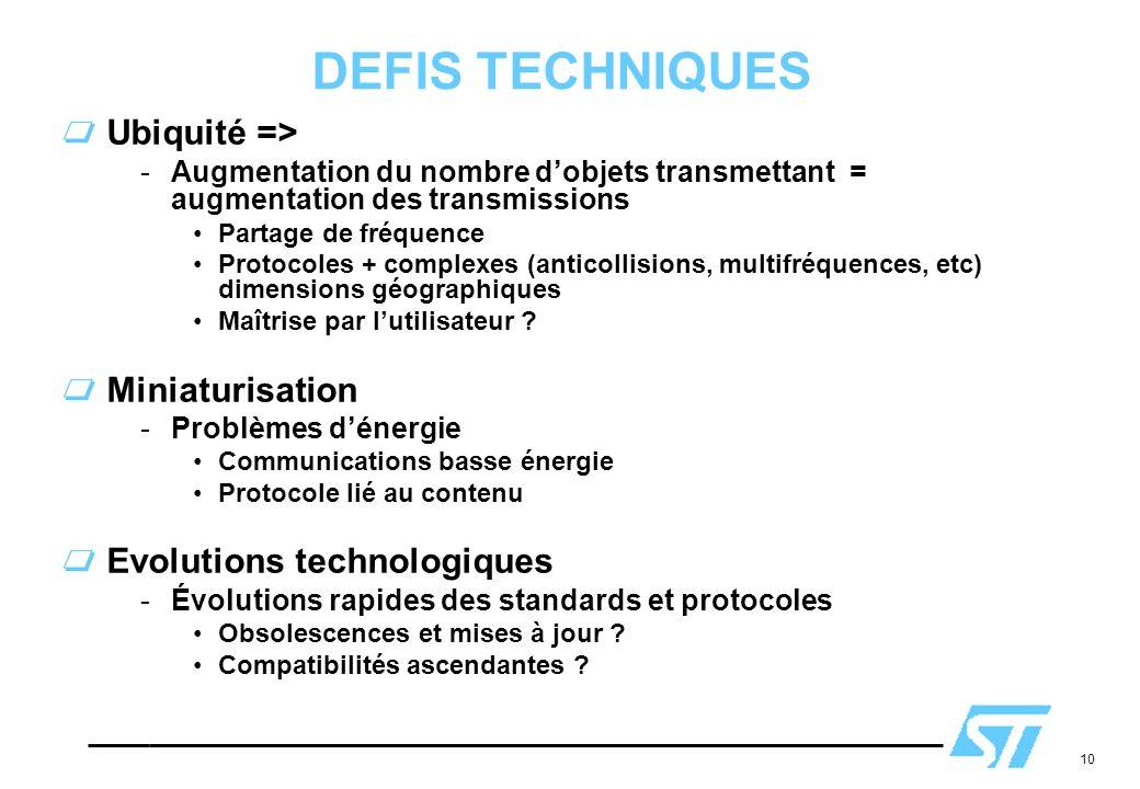 DEFIS TECHNIQUES Ubiquité => Miniaturisation