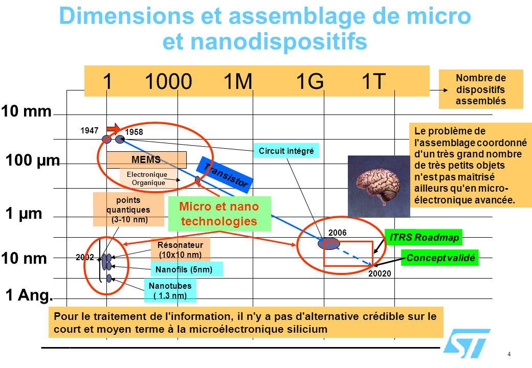 Dimensions et assemblage de micro et nanodispositifs