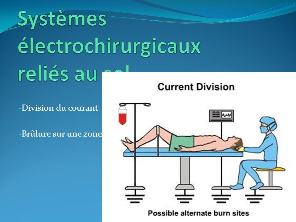 Systèmes électrochirurgicaux reliés au sol