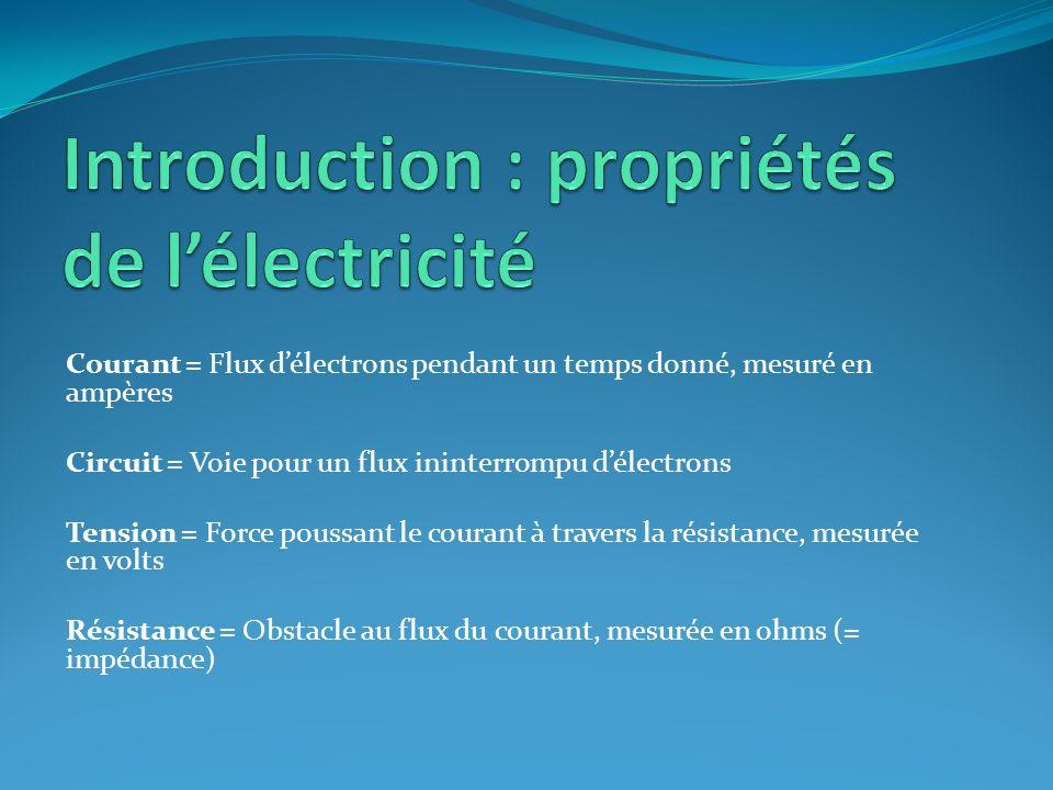 Introduction : propriétés de l'électricité