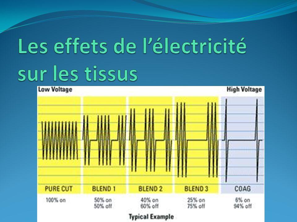 Les effets de l'électricité sur les tissus