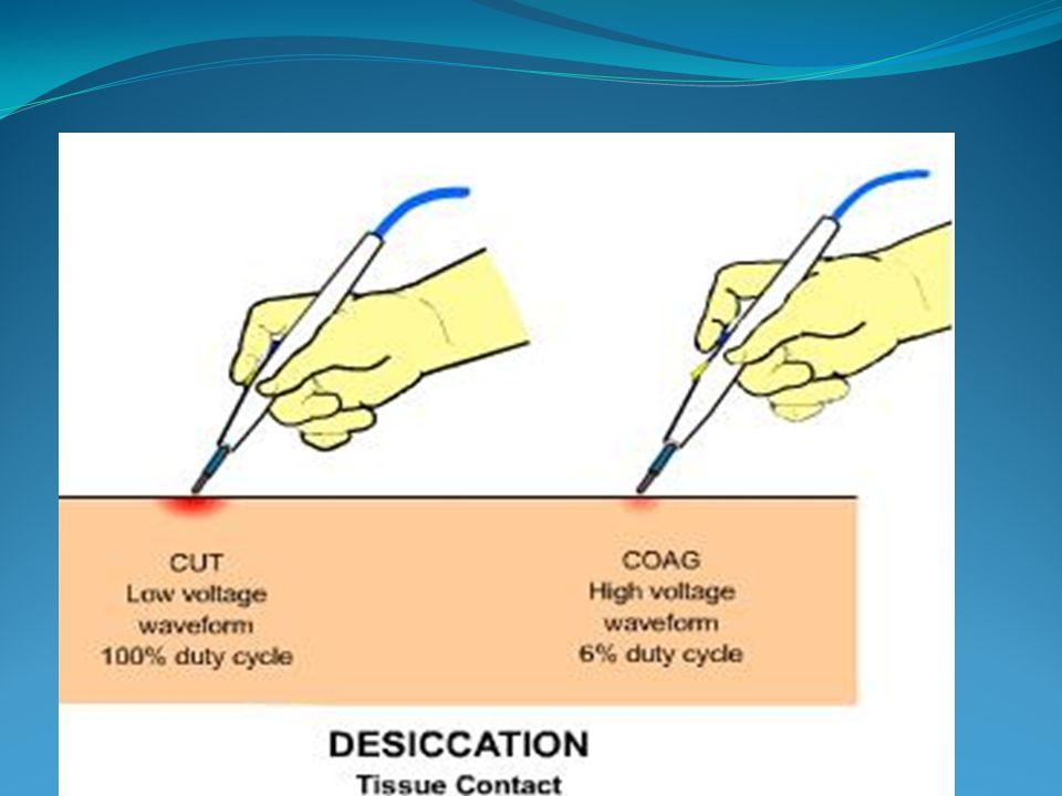 Effets de l'électrochirurgie sur les tissus