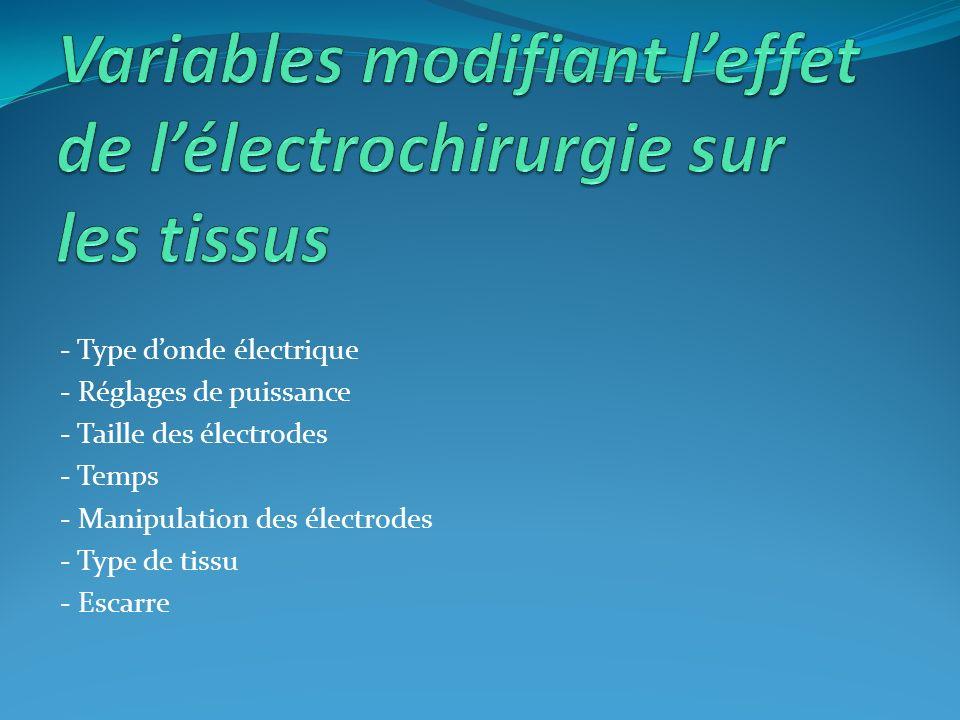 Variables modifiant l'effet de l'électrochirurgie sur les tissus