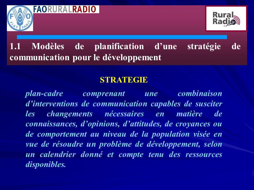 1.1 Modèles de planification d'une stratégie de communication pour le développement