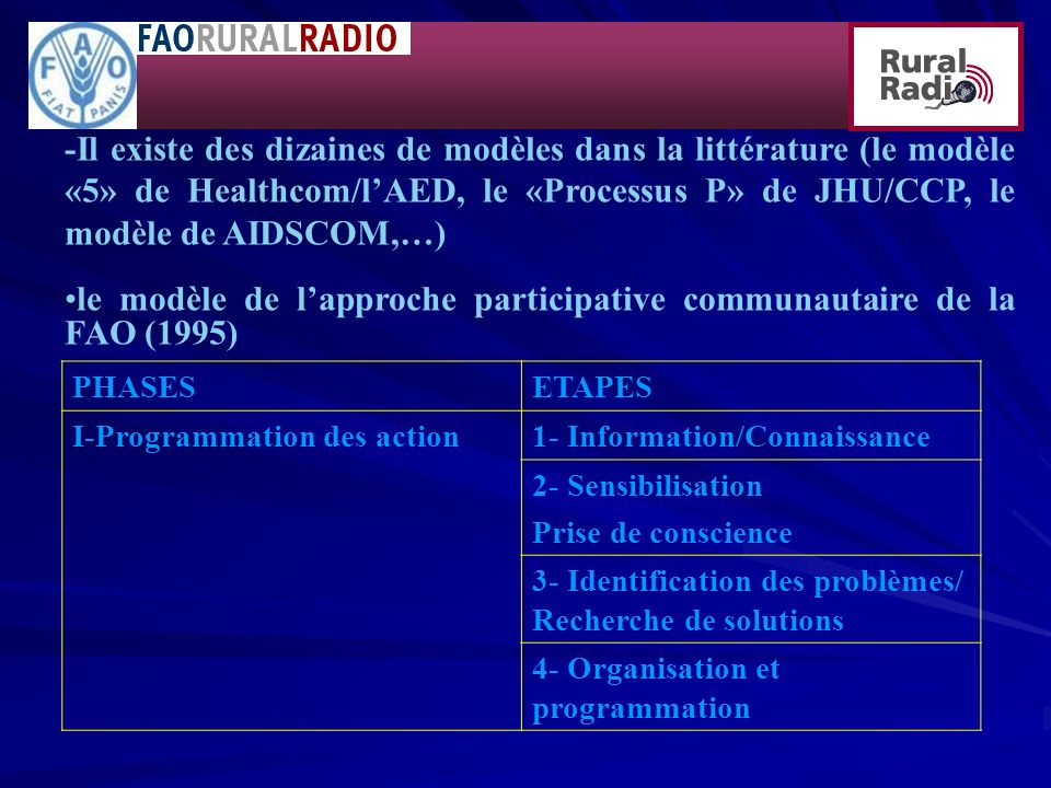 le modèle de l'approche participative communautaire de la FAO (1995)