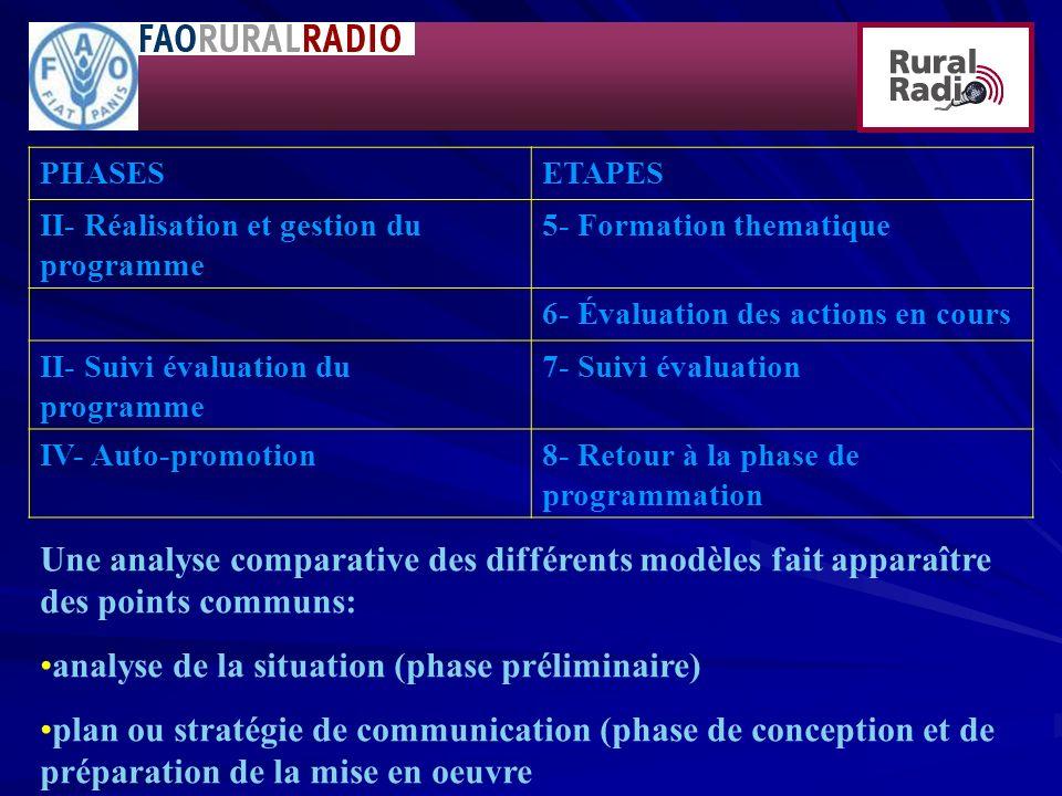analyse de la situation (phase préliminaire)