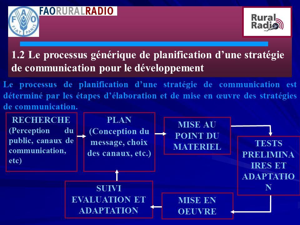 1.2 Le processus générique de planification d'une stratégie de communication pour le développement