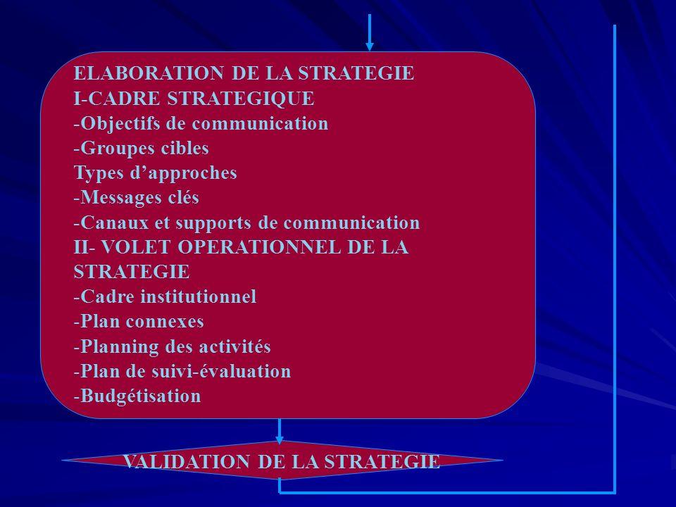 VALIDATION DE LA STRATEGIE