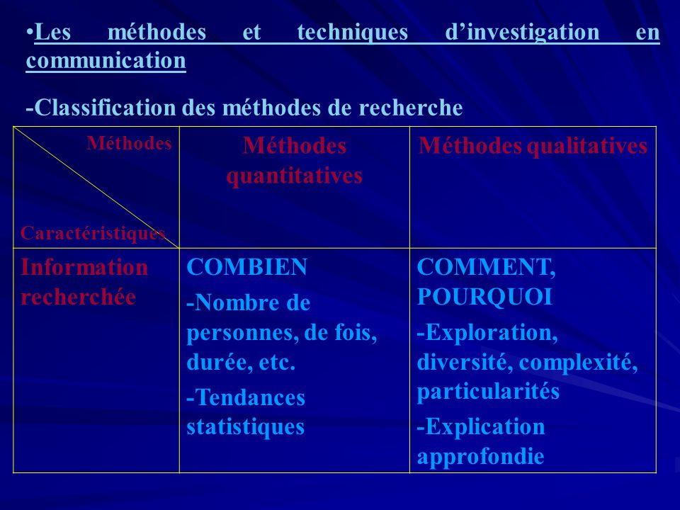 Méthodes quantitatives Méthodes qualitatives