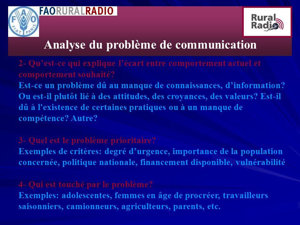 Analyse du problème de communication