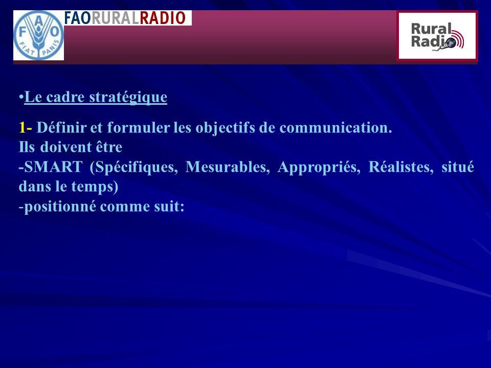 Le cadre stratégique 1- Définir et formuler les objectifs de communication. Ils doivent être.