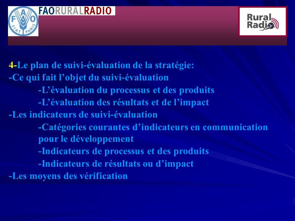 4-Le plan de suivi-évaluation de la stratégie: