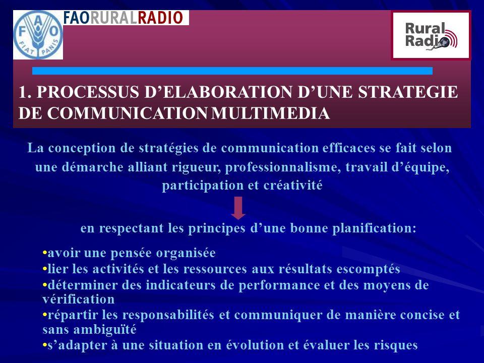 1. PROCESSUS D'ELABORATION D'UNE STRATEGIE DE COMMUNICATION MULTIMEDIA