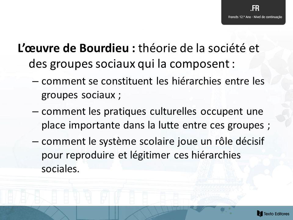 L'œuvre de Bourdieu : théorie de la société et des groupes sociaux qui la composent :
