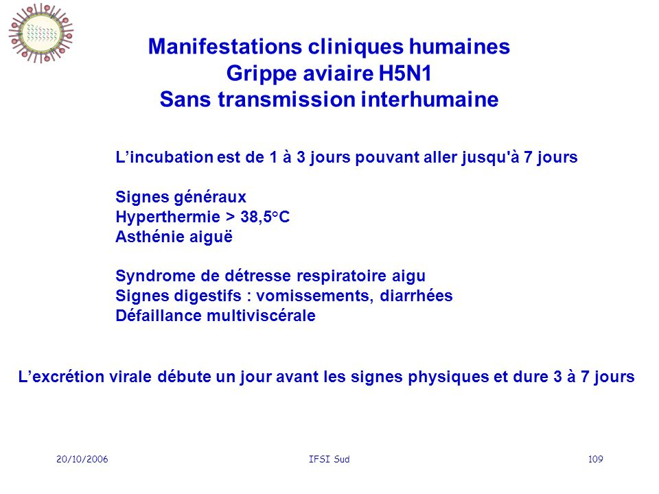 Manifestations cliniques humaines Sans transmission interhumaine