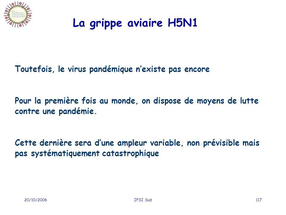 La grippe aviaire H5N1 Toutefois, le virus pandémique n'existe pas encore.