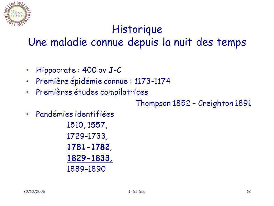 Historique Une maladie connue depuis la nuit des temps