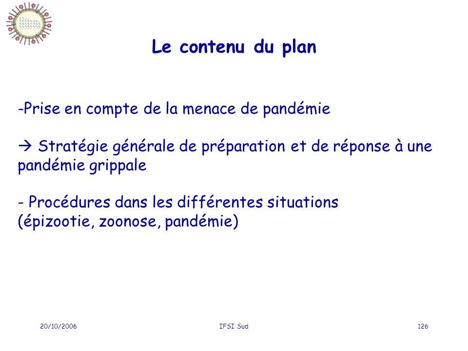 Le contenu du plan
