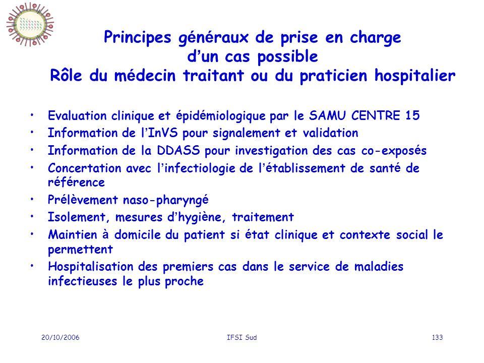 Principes généraux de prise en charge d'un cas possible Rôle du médecin traitant ou du praticien hospitalier