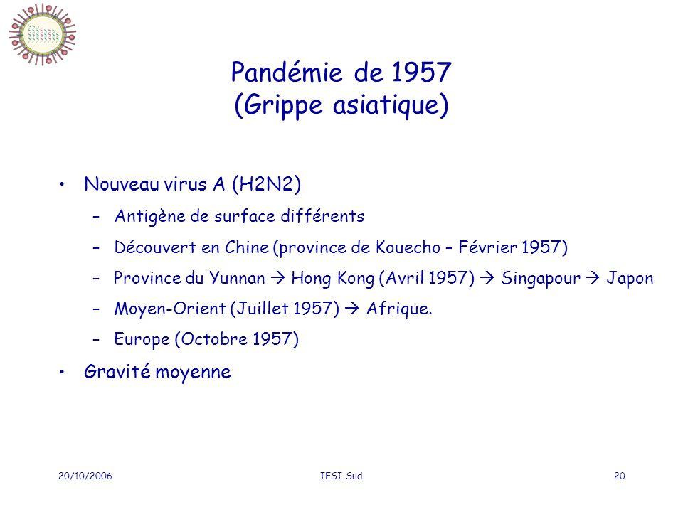 Pandémie de 1957 (Grippe asiatique)