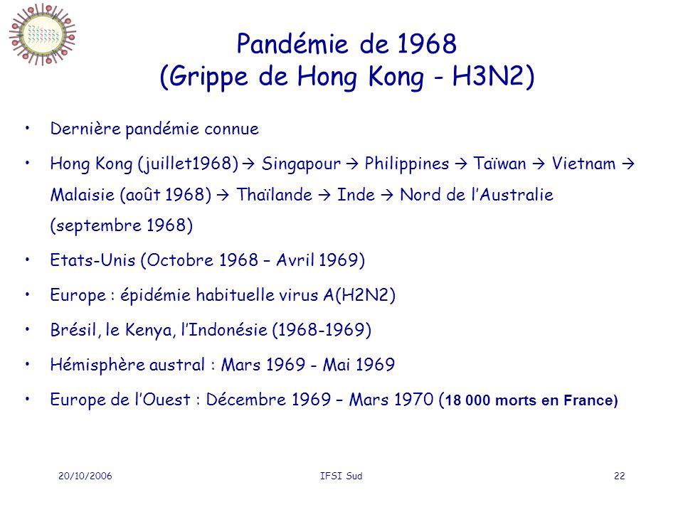 Pandémie de 1968 (Grippe de Hong Kong - H3N2)