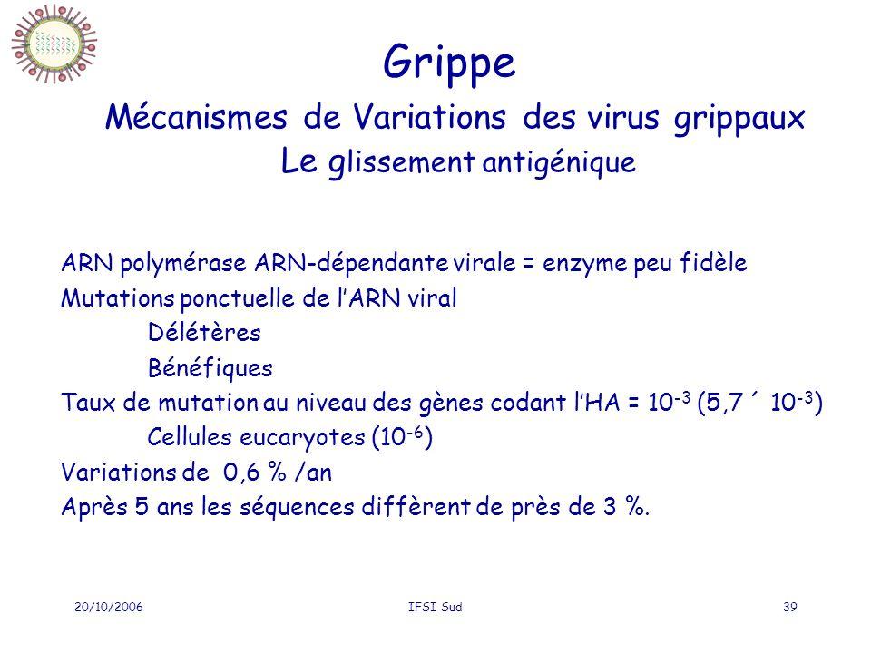 Grippe Mécanismes de Variations des virus grippaux Le glissement antigénique