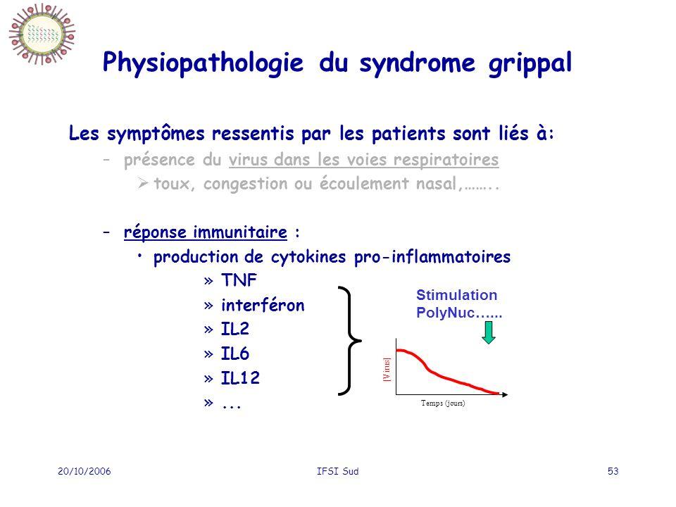 Physiopathologie du syndrome grippal