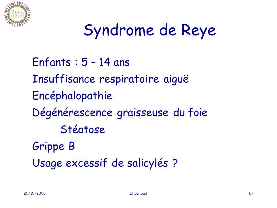 Syndrome de Reye Enfants : 5 – 14 ans Insuffisance respiratoire aiguë