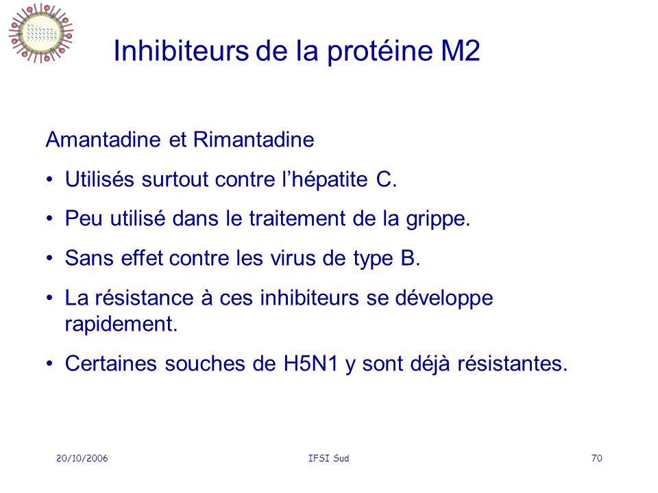 Inhibiteurs de la protéine M2