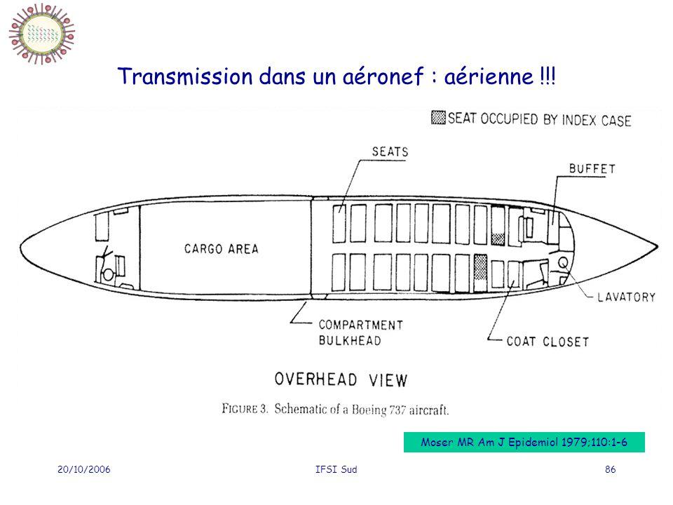 Transmission dans un aéronef : aérienne !!!